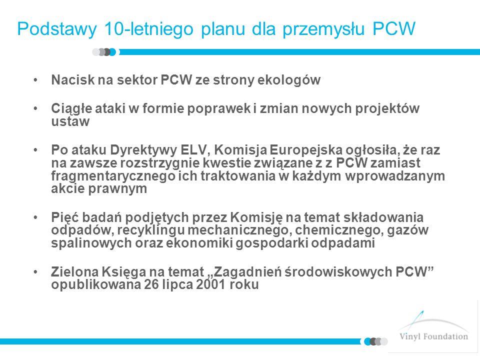 """Podstawy 10-letniego planu dla przemysłu PCW Nacisk na sektor PCW ze strony ekologów Ciągłe ataki w formie poprawek i zmian nowych projektów ustaw Po ataku Dyrektywy ELV, Komisja Europejska ogłosiła, że raz na zawsze rozstrzygnie kwestie związane z z PCW zamiast fragmentarycznego ich traktowania w każdym wprowadzanym akcie prawnym Pięć badań podjętych przez Komisję na temat składowania odpadów, recyklingu mechanicznego, chemicznego, gazów spalinowych oraz ekonomiki gospodarki odpadami Zielona Księga na temat """"Zagadnień środowiskowych PCW opublikowana 26 lipca 2001 roku"""