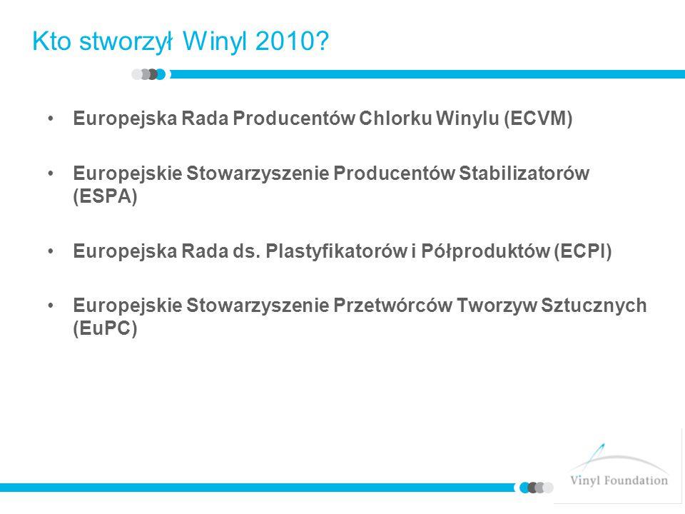 Kto stworzył Winyl 2010? Europejska Rada Producentów Chlorku Winylu (ECVM) Europejskie Stowarzyszenie Producentów Stabilizatorów (ESPA) Europejska Rad