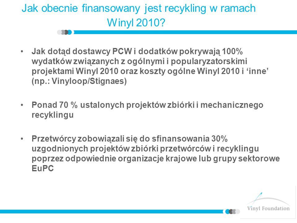 Jak obecnie finansowany jest recykling w ramach Winyl 2010? Jak dotąd dostawcy PCW i dodatków pokrywają 100% wydatków związanych z ogólnymi i populary