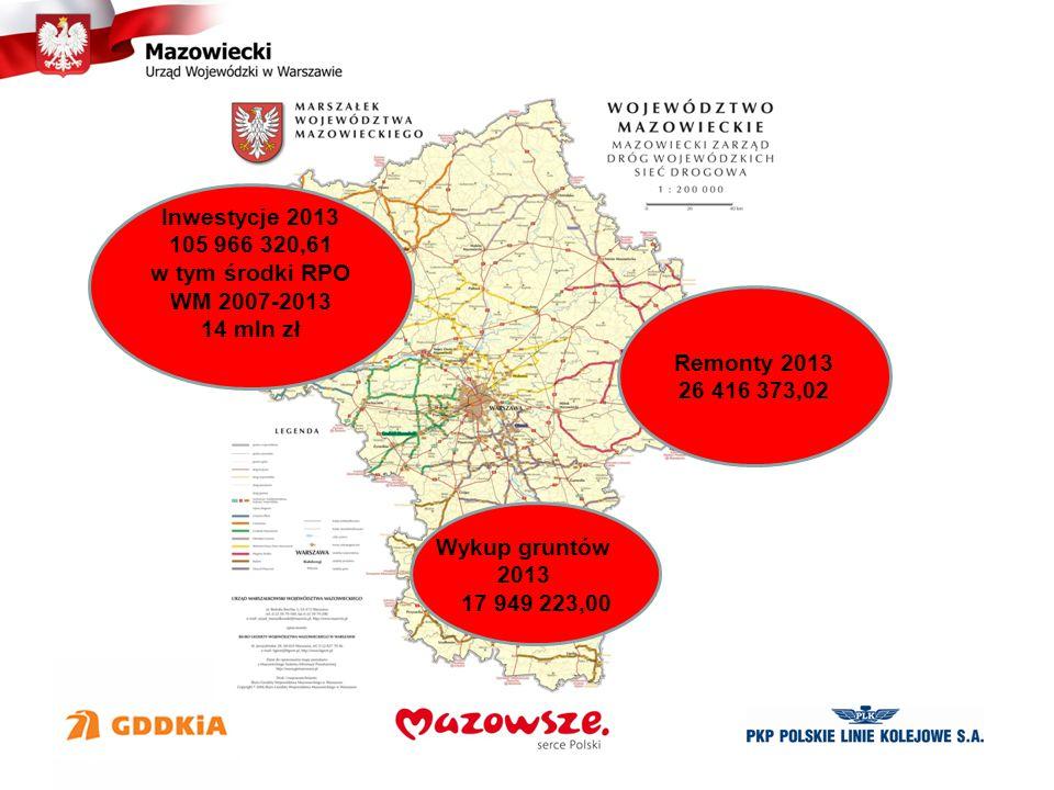 Inwestycje 2013 105 966 320,61 w tym środki RPO WM 2007-2013 14 mln zł Remonty 2013 26 416 373,02 Wykup gruntów 2013 17 949 223,00