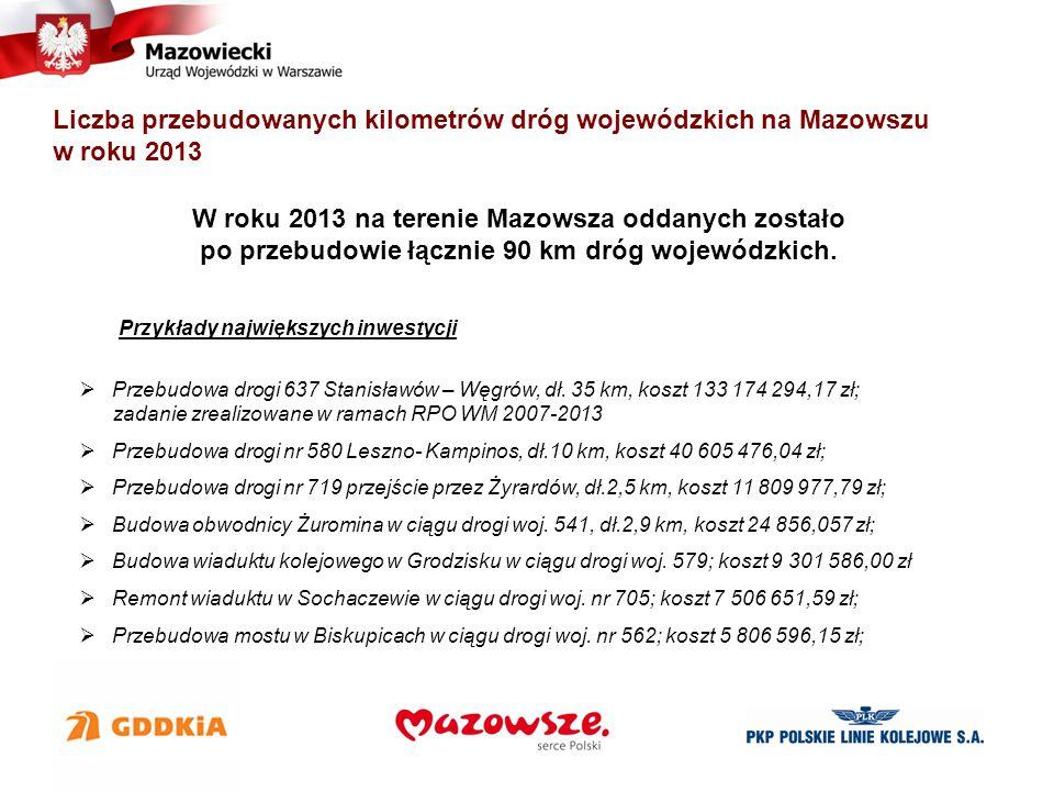 Mapa inwestycji zrealizowanych na drogach wojewódzkich na Mazowszu