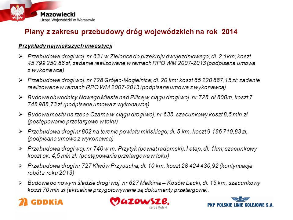Plany z zakresu przebudowy dróg wojewódzkich na rok 2014 Przykłady największych inwestycji  Przebudowa drogi woj.