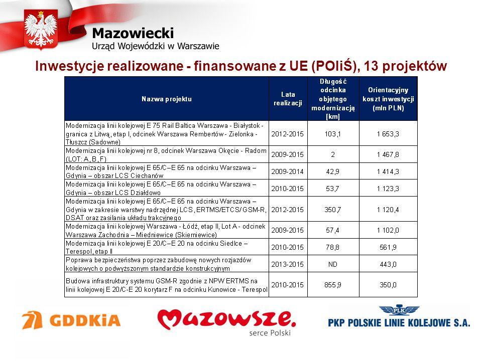 Inwestycje realizowane - finansowane z UE (POIiŚ), 13 projektów