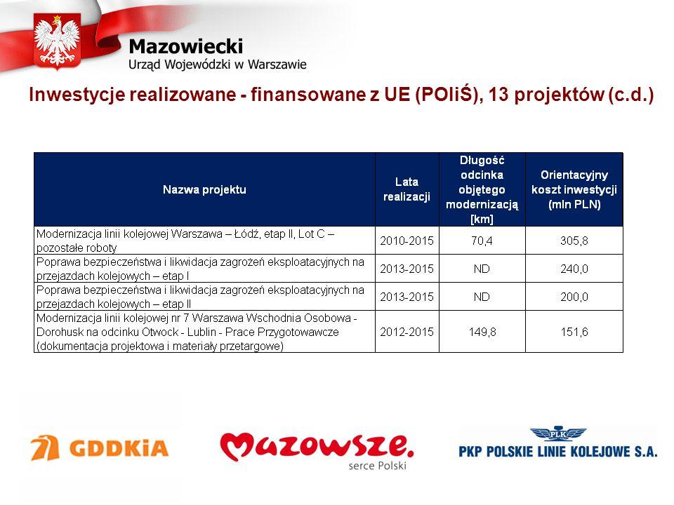 Inwestycje realizowane - finansowane z UE (POIiŚ), 13 projektów (c.d.)