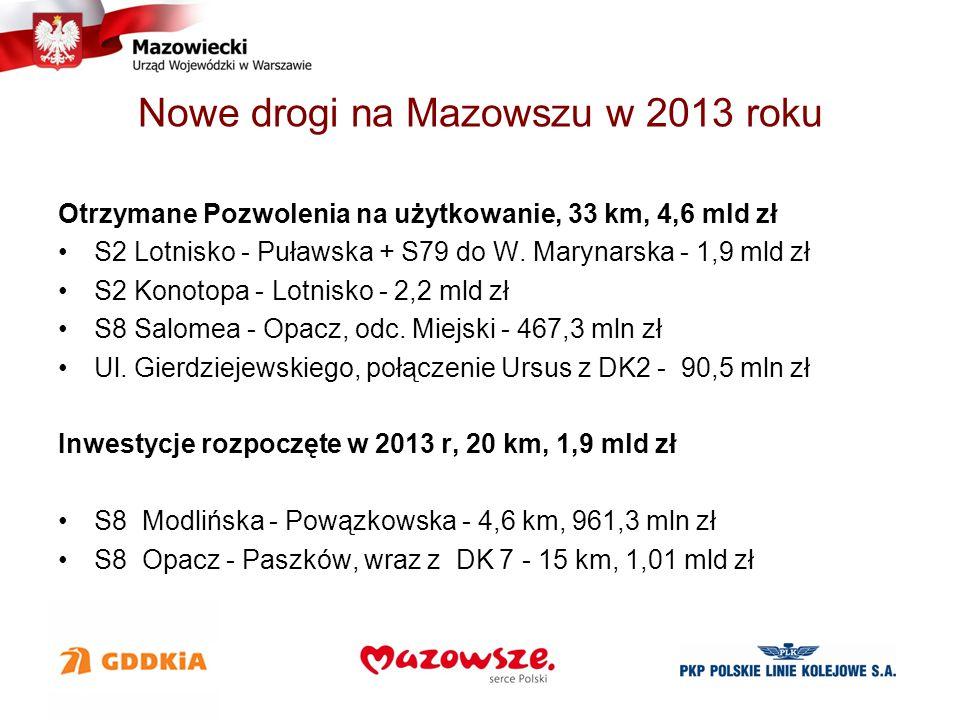 Nowe drogi na Mazowszu w 2013 roku Otrzymane Pozwolenia na użytkowanie, 33 km, 4,6 mld zł S2 Lotnisko - Puławska + S79 do W.