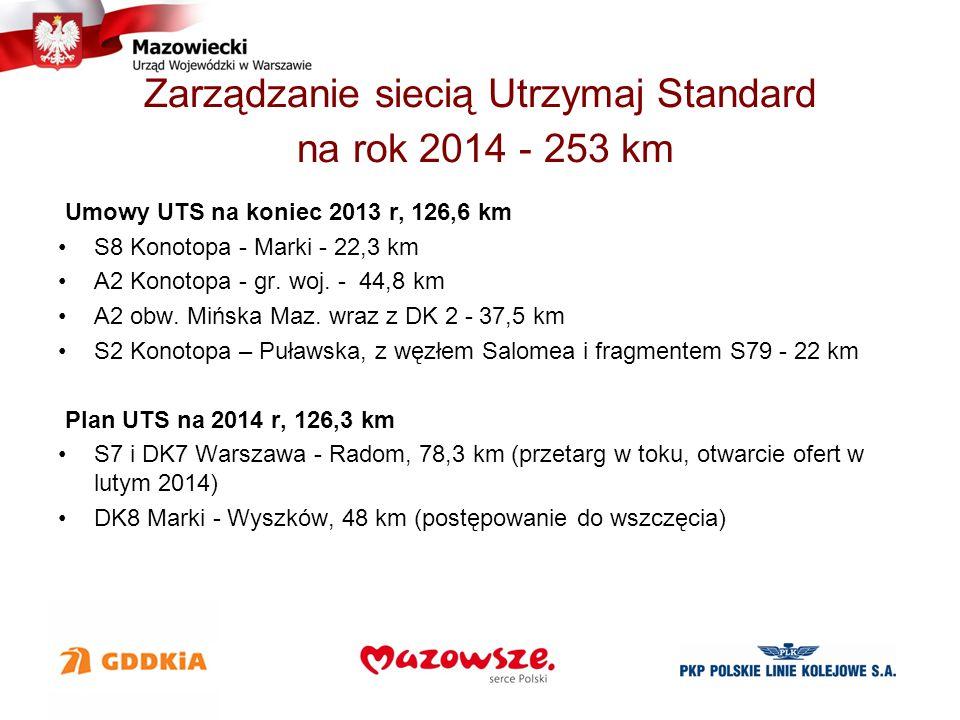 Budowa dróg w 2014 roku Procedury przetargowe 2013/2014 na projekt i budowę, 275 km, 18 mld zł.