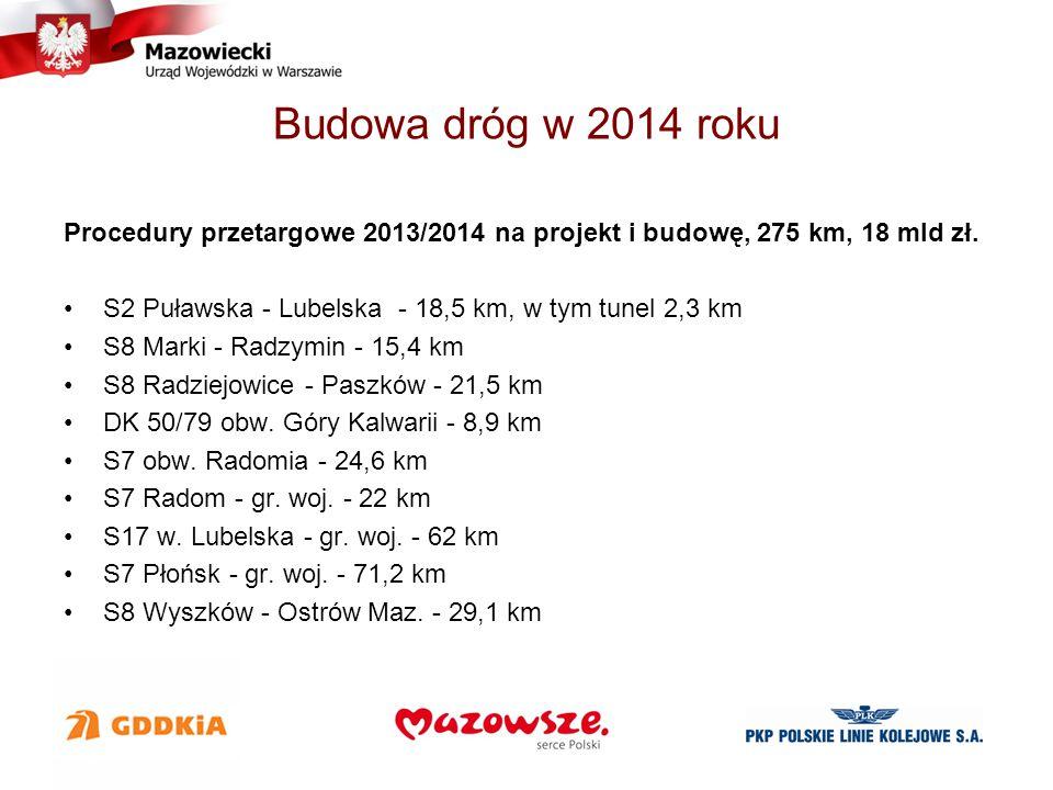 Przygotowanie inwestycji w 2014 r.