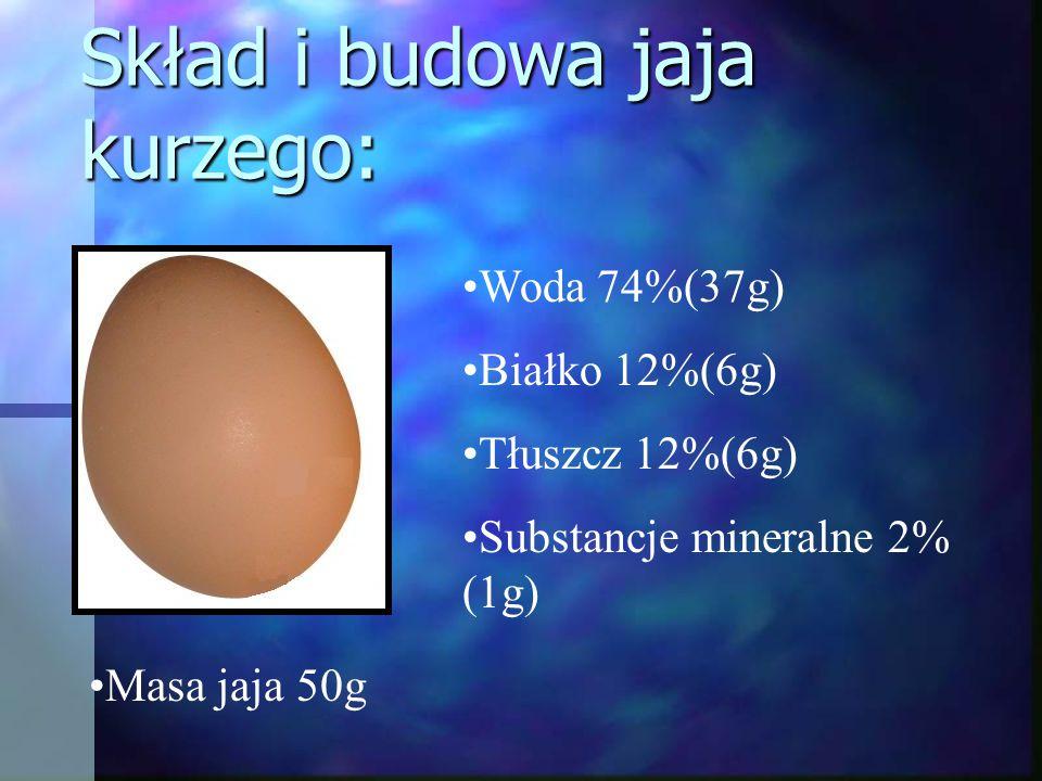 Wrogowie białek: Kwasy, Kwasy, Zasady (wodorotlenki), Zasady (wodorotlenki), Alkohole, Alkohole, Sole metali lekkich, Sole metali lekkich, Sole metali
