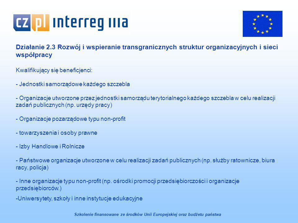 Działanie 2.3 Rozwój i wspieranie transgranicznych struktur organizacyjnych i sieci współpracy Kwalifikujący się beneficjenci: - Jednostki samorządowe każdego szczebla - Organizacje utworzone przez jednostki samorządu terytorialnego każdego szczebla w celu realizacji zadań publicznych (np.