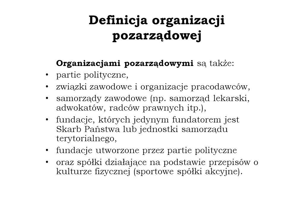 Fundacja czy stowarzyszenie.