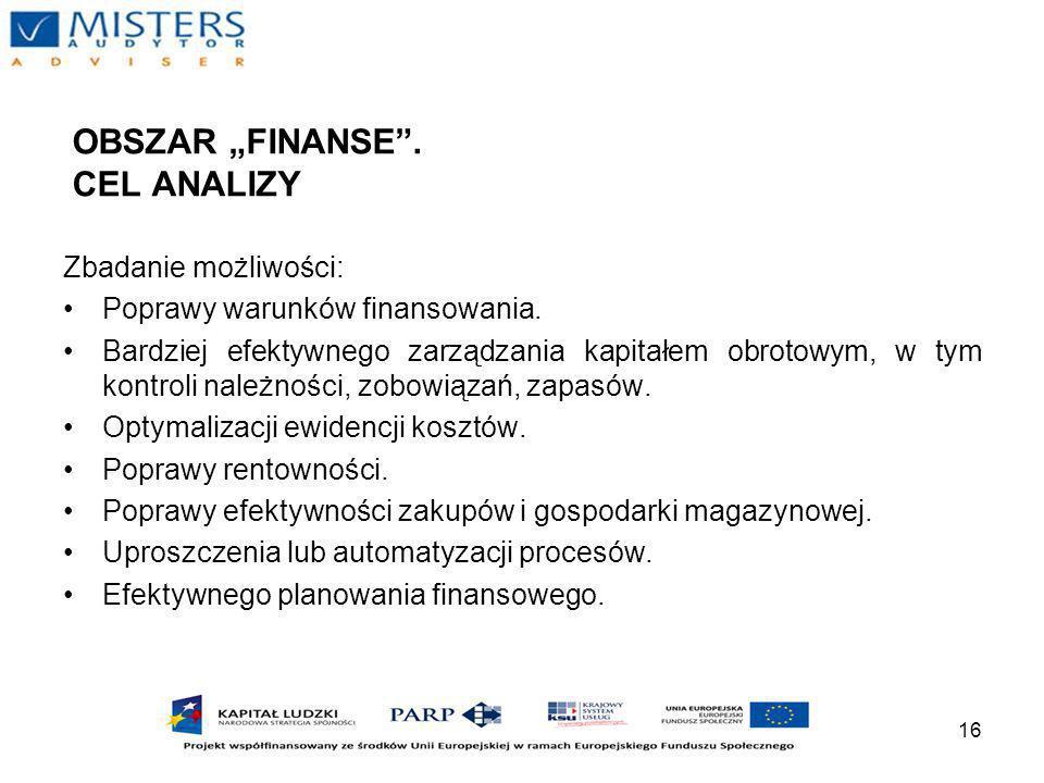 """16 OBSZAR """"FINANSE .CEL ANALIZY Zbadanie możliwości: Poprawy warunków finansowania."""