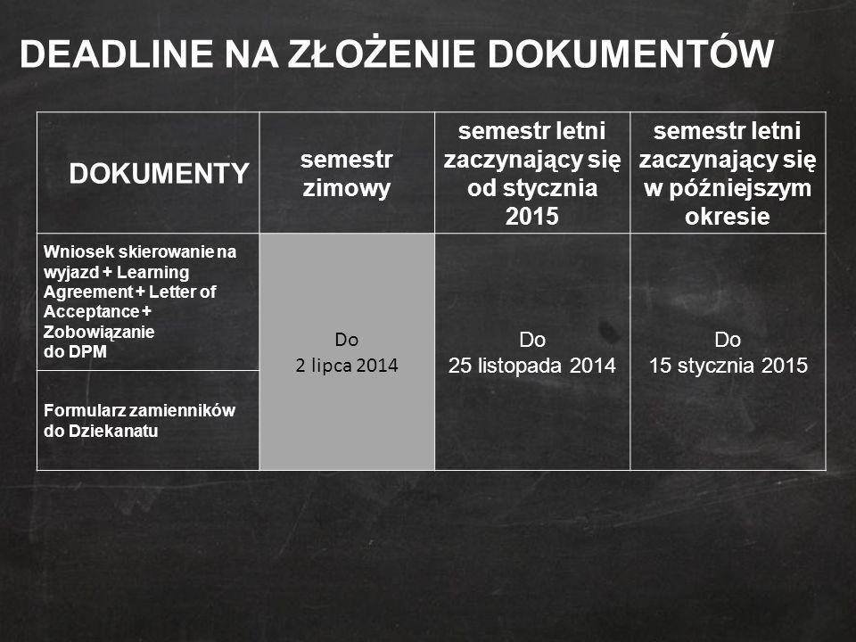 DEADLINE NA ZŁOŻENIE DOKUMENTÓW DOKUMENTY semestr zimowy semestr letni zaczynający się od stycznia 2015 semestr letni zaczynający się w późniejszym ok