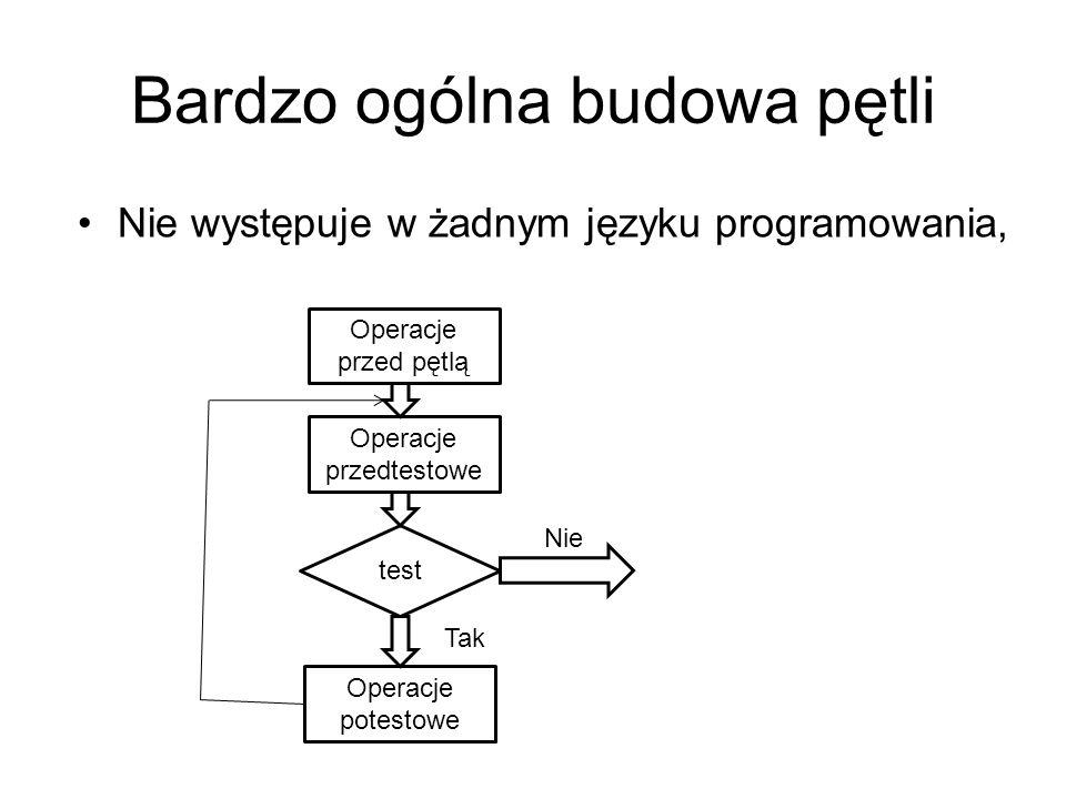 Bardzo ogólna budowa pętli Nie występuje w żadnym języku programowania, Operacje przedtestowe test Operacje potestowe Operacje przed pętlą Tak Nie