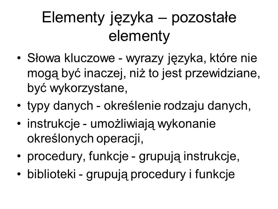 Elementy języka – pozostałe elementy Słowa kluczowe - wyrazy języka, które nie mogą być inaczej, niż to jest przewidziane, być wykorzystane, typy dany