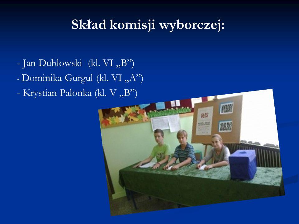 """Skład komisji wyborczej: - Jan Dublowski (kl. VI """"B"""") - - Dominika Gurgul (kl. VI """"A"""") - Krystian Palonka (kl. V """"B"""")"""