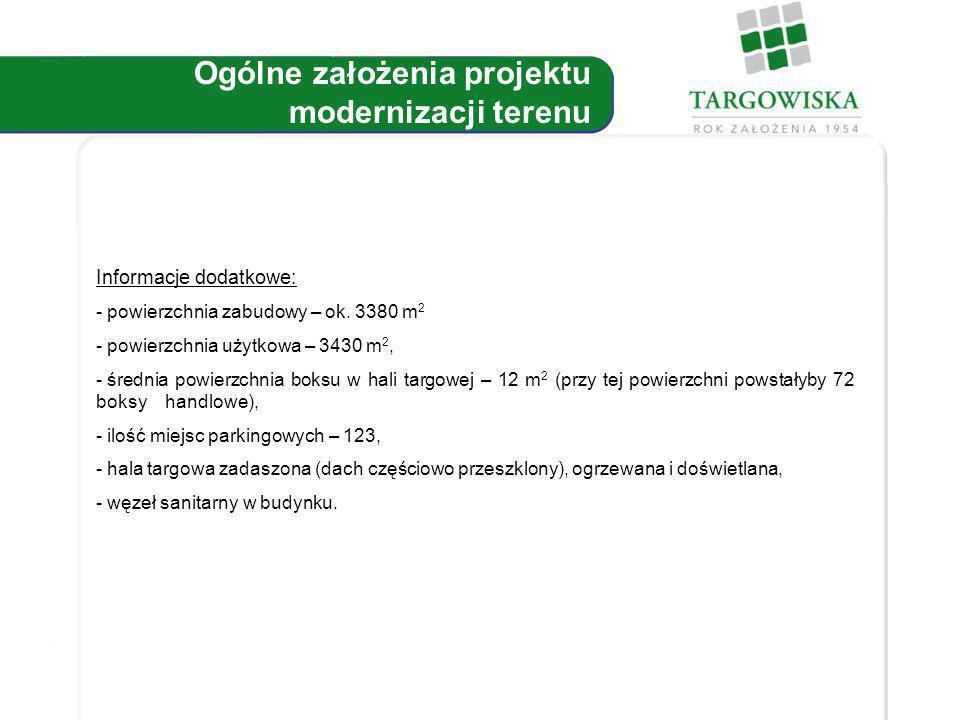 Ogólne założenia projektu modernizacji terenu Informacje dodatkowe: - powierzchnia zabudowy – ok.