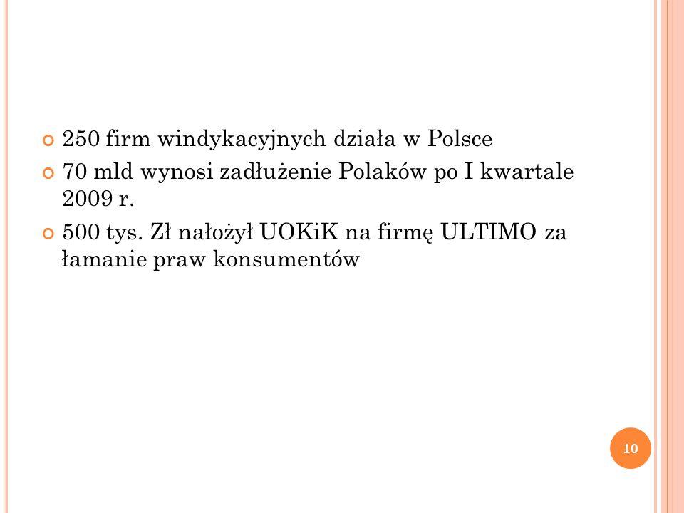 250 firm windykacyjnych działa w Polsce 70 mld wynosi zadłużenie Polaków po I kwartale 2009 r. 500 tys. Zł nałożył UOKiK na firmę ULTIMO za łamanie pr
