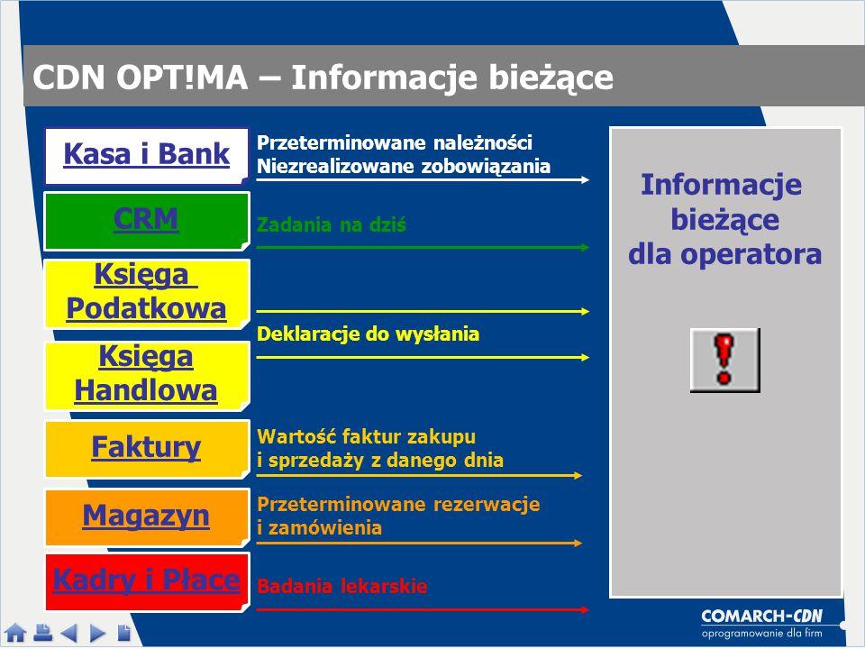 CDN OPT!MA – Informacje bieżące Informacje bieżące dla operatora Faktury Kasa i Bank Magazyn Kadry i Płace Księga Podatkowa Księga Handlowa CRM Przeterminowane należności Niezrealizowane zobowiązania Zadania na dziś Deklaracje do wysłania Przeterminowane rezerwacje i zamówienia Badania lekarskie Wartość faktur zakupu i sprzedaży z danego dnia