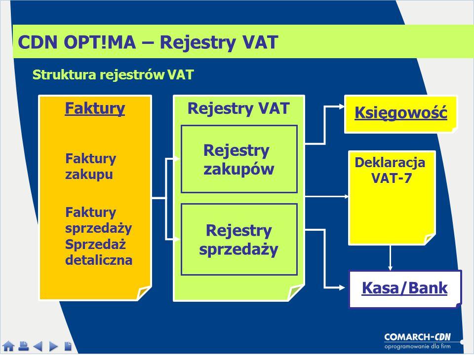 CDN OPT!MA – Rejestry VAT Faktury Rejestry VAT Księgowość Rejestry zakupów Rejestry sprzedaży Faktury zakupu Faktury sprzedaży Sprzedaż detaliczna Kasa/Bank Deklaracja VAT-7 Struktura rejestrów VAT