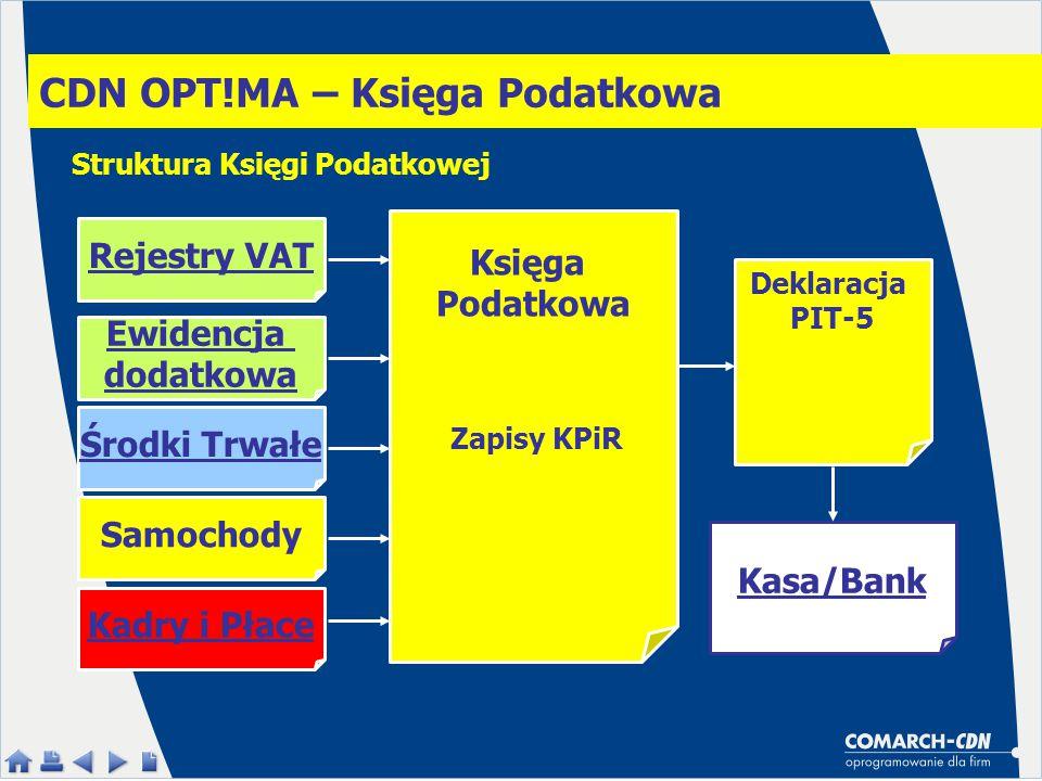 Księga Podatkowa Rejestry VAT Ewidencja dodatkowa Samochody Środki Trwałe Kadry i Płace Kasa/Bank Zapisy KPiR CDN OPT!MA – Księga Podatkowa Deklaracja