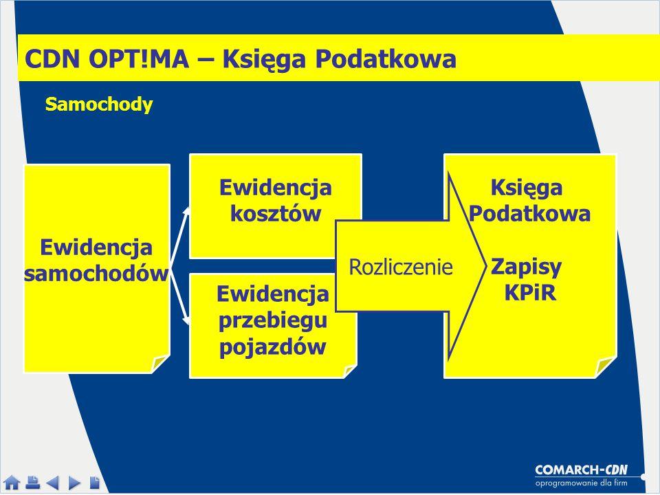 Księga Podatkowa Zapisy KPiR CDN OPT!MA – Księga Podatkowa Samochody Ewidencja samochodów Ewidencja kosztów Ewidencja przebiegu pojazdów Rozliczenie