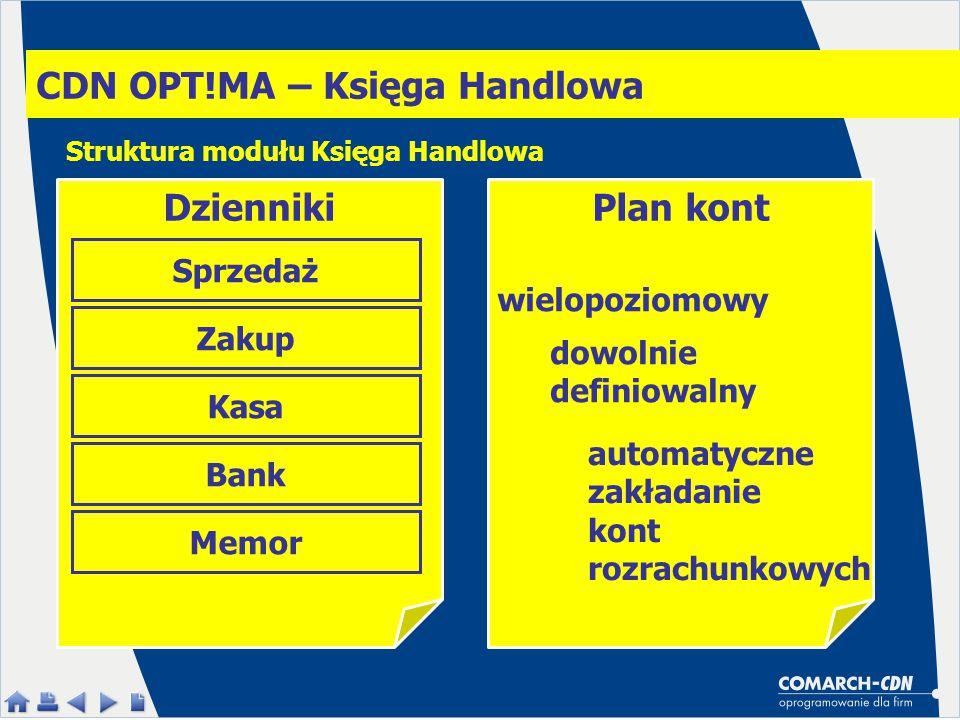 CDN OPT!MA – Księga Handlowa DziennikiPlan kont Sprzedaż Zakup Kasa Bank Memor wielopoziomowy dowolnie definiowalny automatyczne zakładanie kont rozrachunkowych Struktura modułu Księga Handlowa