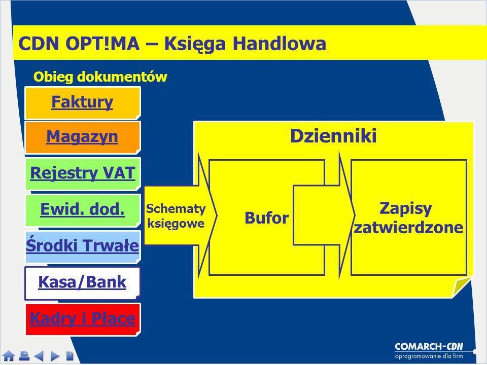 CDN OPT!MA – Księga Handlowa Dzienniki Bufor Zapisy zatwierdzone Faktury Rejestry VAT Kasa/Bank Magazyn Środki Trwałe Kadry i Płace Schematy księgowe Ewid.