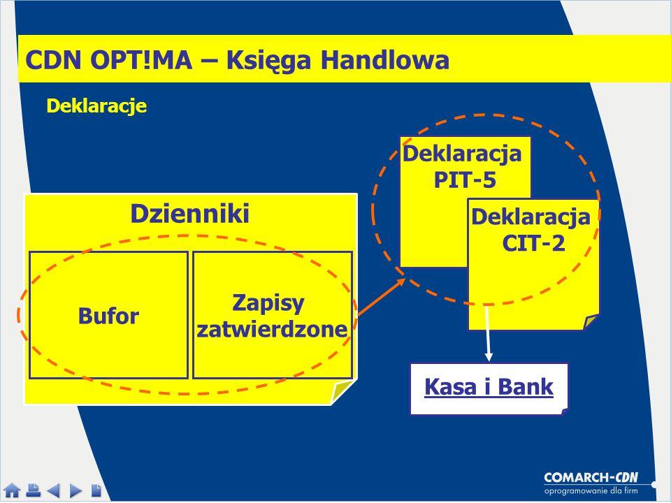 CDN OPT!MA – Księga Handlowa Dzienniki Kasa i Bank Zapisy zatwierdzone Bufor Deklaracja PIT-5 Deklaracja CIT-2 Deklaracje