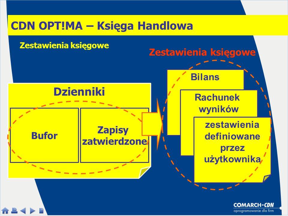 CDN OPT!MA – Księga Handlowa Bilans Dzienniki Zapisy zatwierdzone Bufor Rachunek wyników zestawienia definiowane przez użytkownika Zestawienia księgow