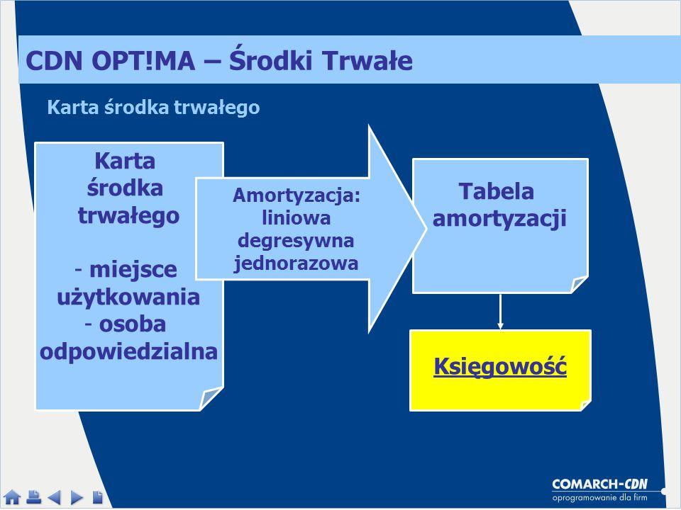CDN OPT!MA – Środki Trwałe Karta środka trwałego - miejsce użytkowania - osoba odpowiedzialna Tabela amortyzacji Księgowość Karta środka trwałego Amor