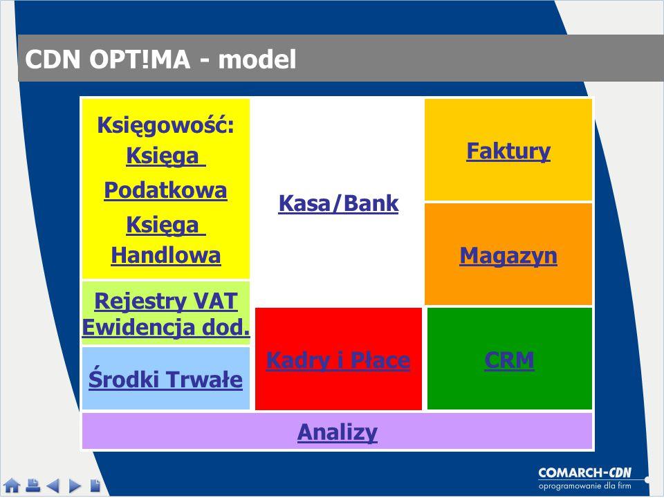 CDN OPT!MA - model Faktury Rejestry VAT Ewidencja dod. Księgowość: Księga Podatkowa Księga Handlowa Środki Trwałe Kadry i Płace Magazyn Analizy Kasa/B