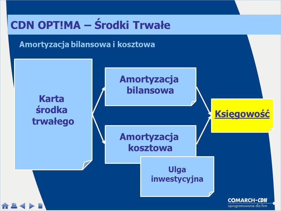 CDN OPT!MA – Środki Trwałe Karta środka trwałego Amortyzacja bilansowa Amortyzacja kosztowa Ulga inwestycyjna Księgowość Amortyzacja bilansowa i kosztowa