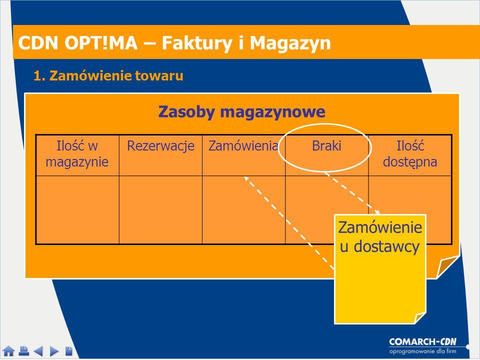 Zasoby magazynowe Rozliczanie magazynu wg: FIFO, LIFO lub AVCO (średnie ważone). Możliwość okresowego naliczania kosztów (QUAN). CDN OPT!MA – Faktury