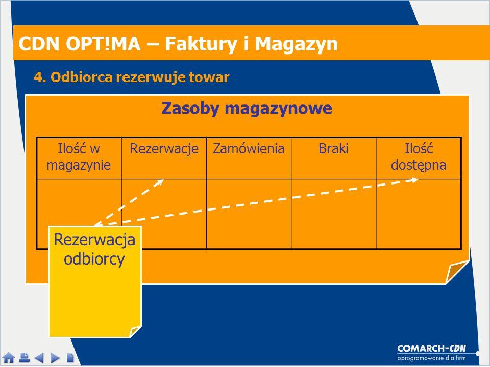 CDN OPT!MA – Faktury i Magazyn Zasoby magazynowe 4.