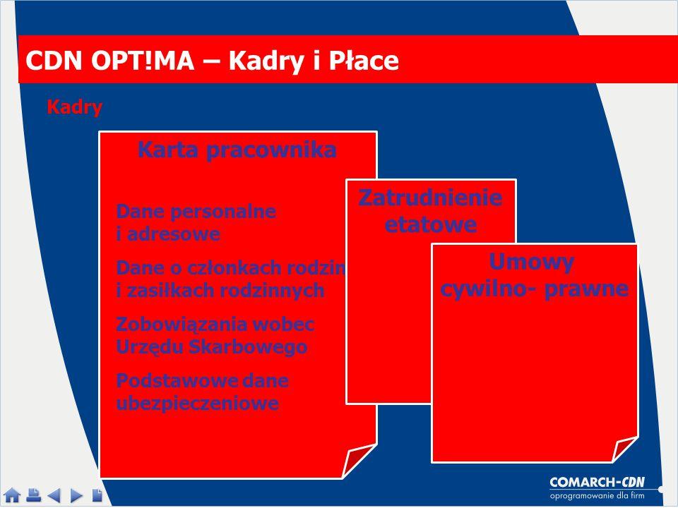 CDN OPT!MA – Kadry i Płace Kadry Karta pracownika Dane personalne i adresowe Dane o członkach rodziny i zasiłkach rodzinnych Zobowiązania wobec Urzędu