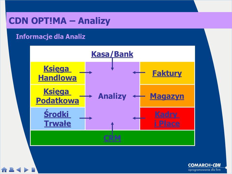 CDN OPT!MA – Analizy Analizy Księga Handlowa Księga Podatkowa Środki Trwałe Kadry i Płace MagazynFaktury Kasa/Bank CRM Informacje dla Analiz