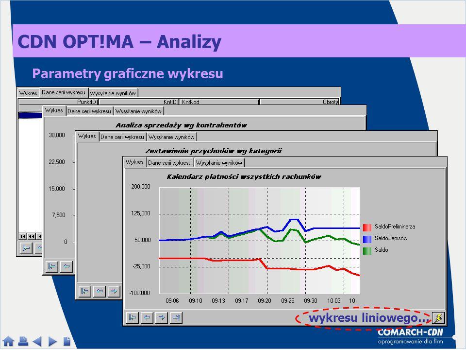 CDN OPT!MA – Analizy Parametry graficzne wykresu Wyniki mogą mieć postać tabeli z danymiwykresu słupkowego wykresu kołowego wykresu liniowego…