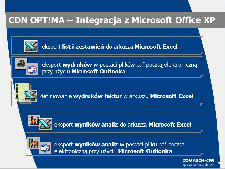 CDN OPT!MA – Integracja z Microsoft Office XP Inteligentne Tagi (Smart Tags) to możliwość definiowania dokumentów w Microsoft Office XP w oparciu o dane zgromadzone w bazie CDN OPT!MA wywołanie strony internetowej kontrahenta z poziomu programu wysyłanie poczty elektronicznej do kontrahentów przy wykorzystaniu Microsoft Outlooka