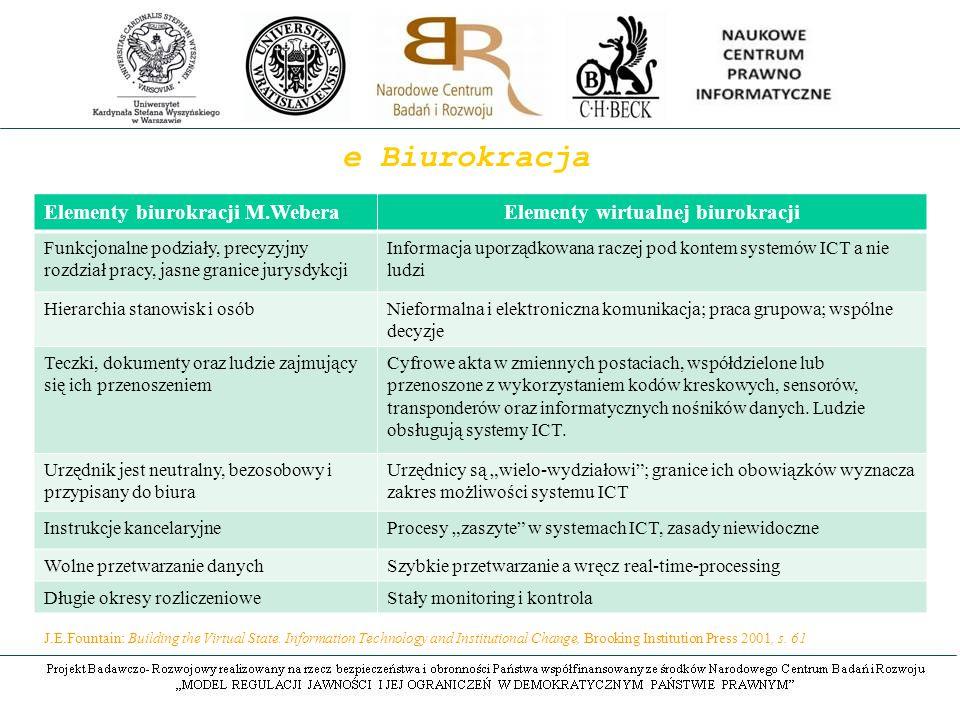 e Biurokracja Elementy biurokracji M.WeberaElementy wirtualnej biurokracji Funkcjonalne podziały, precyzyjny rozdział pracy, jasne granice jurysdykcji Informacja uporządkowana raczej pod kontem systemów ICT a nie ludzi Hierarchia stanowisk i osóbNieformalna i elektroniczna komunikacja; praca grupowa; wspólne decyzje Teczki, dokumenty oraz ludzie zajmujący się ich przenoszeniem Cyfrowe akta w zmiennych postaciach, współdzielone lub przenoszone z wykorzystaniem kodów kreskowych, sensorów, transponderów oraz informatycznych nośników danych.