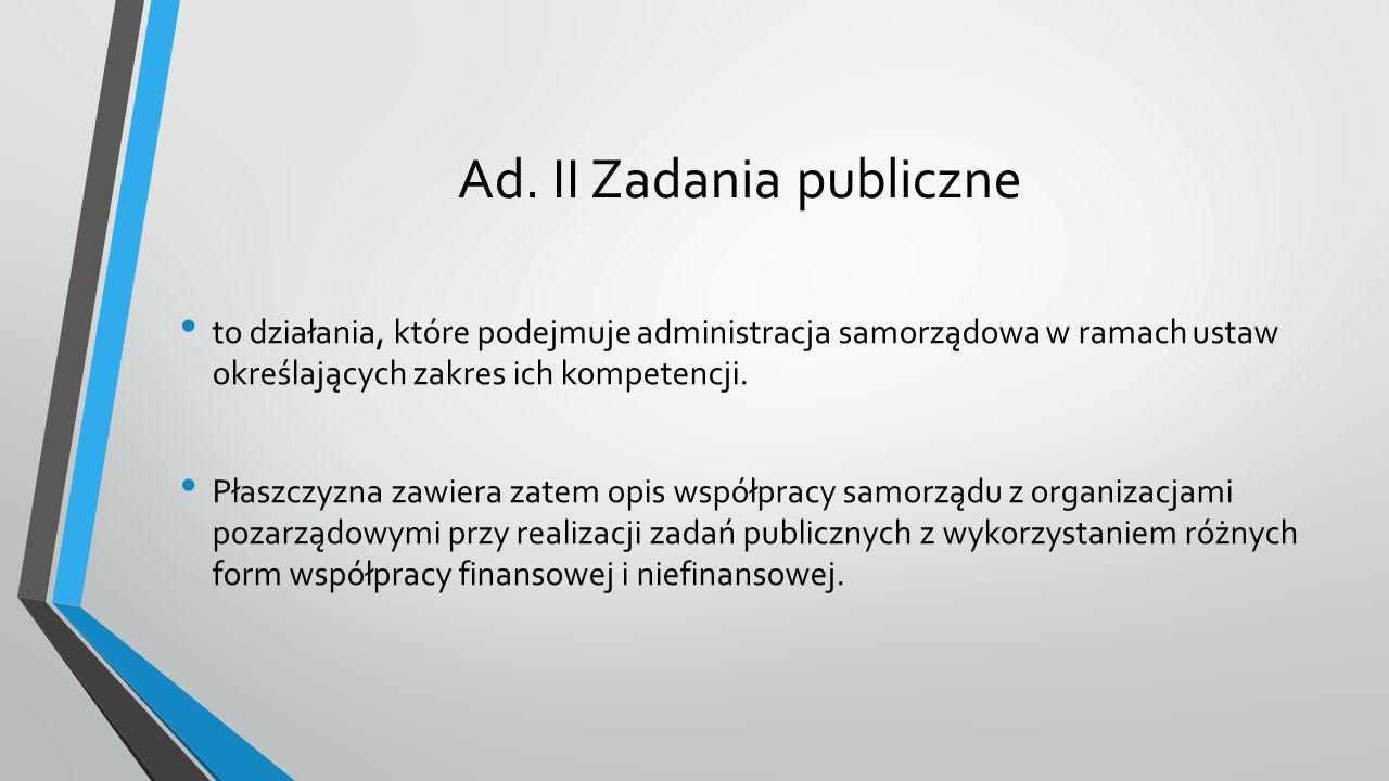 Ad. II Zadania publiczne to działania, które podejmuje administracja samorządowa w ramach ustaw określających zakres ich kompetencji. Płaszczyzna zawi