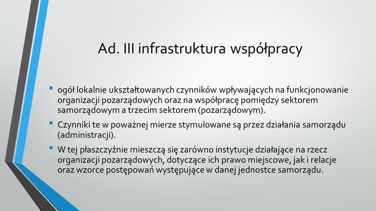Ad. III infrastruktura współpracy ogół lokalnie ukształtowanych czynników wpływających na funkcjonowanie organizacji pozarządowych oraz na współpracę