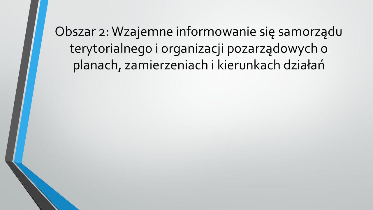 Obszar 2: Wzajemne informowanie się samorządu terytorialnego i organizacji pozarządowych o planach, zamierzeniach i kierunkach działań