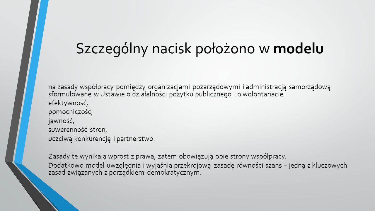 Model opiera współpracę na trzech płaszczyznach Płaszczyzna I: Współpraca jednostek samorządu terytorialnego i organizacji pozarządowych w zakresie tworzenia polityk publicznych Płaszczyzna II: Współpraca jednostek samorządu terytorialnego z organizacjami pozarządowymi w zakresie realizacji zadań publicznych Płaszczyzna III: Infrastruktura współpracy, tworzenie warunków do społecznej aktywności