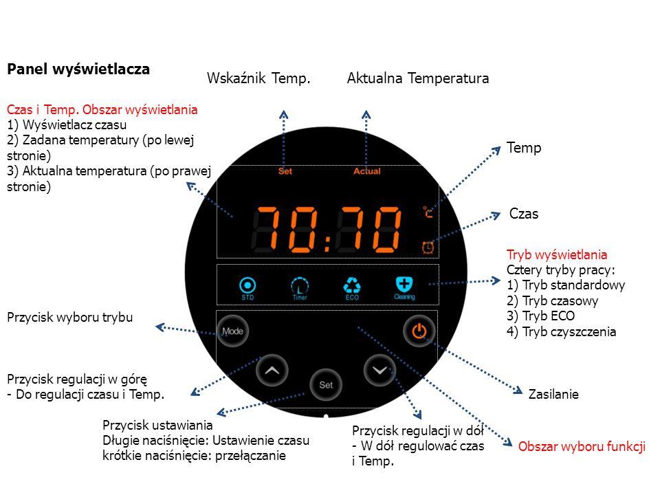 Panel wyświetlacza Czas i Temp.