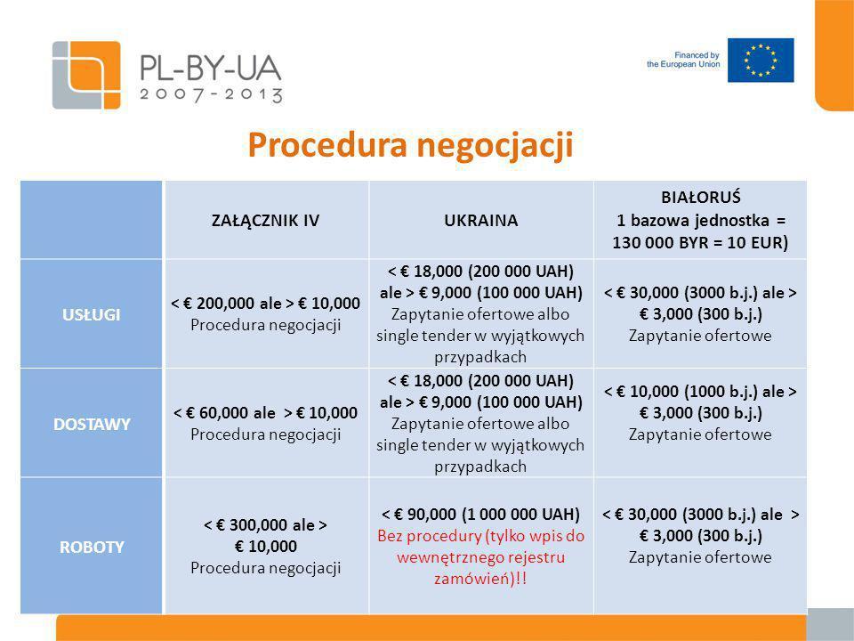 Procedura negocjacji ZAŁĄCZNIK IVUKRAINA BIAŁORUŚ 1 bazowa jednostka = 130 000 BYR = 10 EUR) USŁUGI € 10,000 Procedura negocjacji € 9,000 (100 000 UAH) Zapytanie ofertowe albo single tender w wyjątkowych przypadkach € 3,000 (300 b.j.) Zapytanie ofertowe DOSTAWY € 10,000 Procedura negocjacji € 9,000 (100 000 UAH) Zapytanie ofertowe albo single tender w wyjątkowych przypadkach € 3,000 (300 b.j.) Zapytanie ofertowe ROBOTY € 10,000 Procedura negocjacji < € 90,000 (1 000 000 UAH) Bez procedury (tylko wpis do wewnętrznego rejestru zamówień)!.