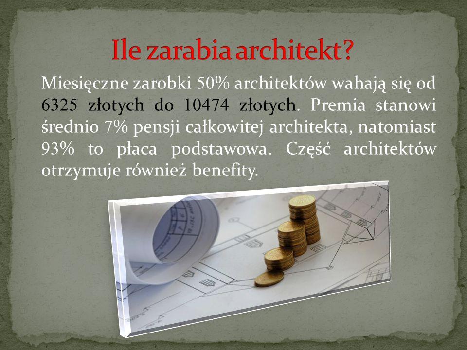 Miesięczne zarobki 50 % architektów wahają się od 6325 złotych do 10474 złotych. Premia stanowi średnio 7 % pensji całkowitej architekta, natomiast 93