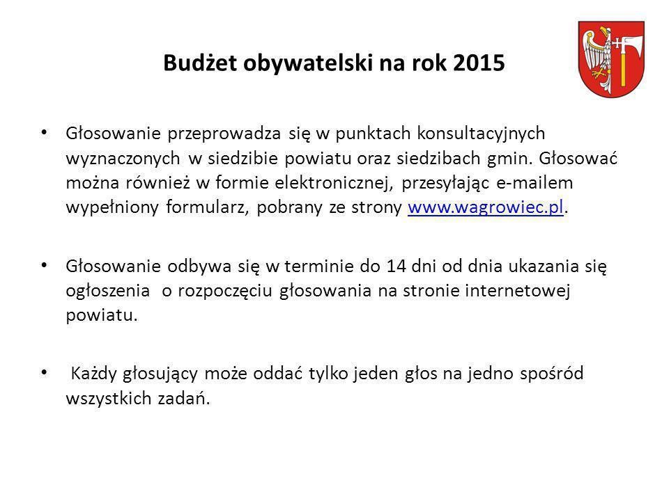 Budżet obywatelski na rok 2015 Głosowanie przeprowadza się w punktach konsultacyjnych wyznaczonych w siedzibie powiatu oraz siedzibach gmin.