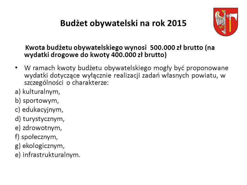 Budżet obywatelski na rok 2015 Kwota budżetu obywatelskiego wynosi 500.000 zł brutto (na wydatki drogowe do kwoty 400.000 zł brutto) W ramach kwoty budżetu obywatelskiego mogły być proponowane wydatki dotyczące wyłącznie realizacji zadań własnych powiatu, w szczególności o charakterze: a) kulturalnym, b) sportowym, c) edukacyjnym, d) turystycznym, e) zdrowotnym, f) społecznym, g) ekologicznym, e) infrastrukturalnym.