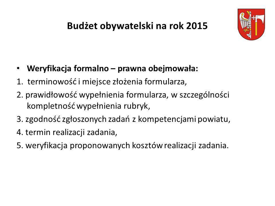 Budżet obywatelski na rok 2015 Weryfikacja formalno – prawna obejmowała: 1.