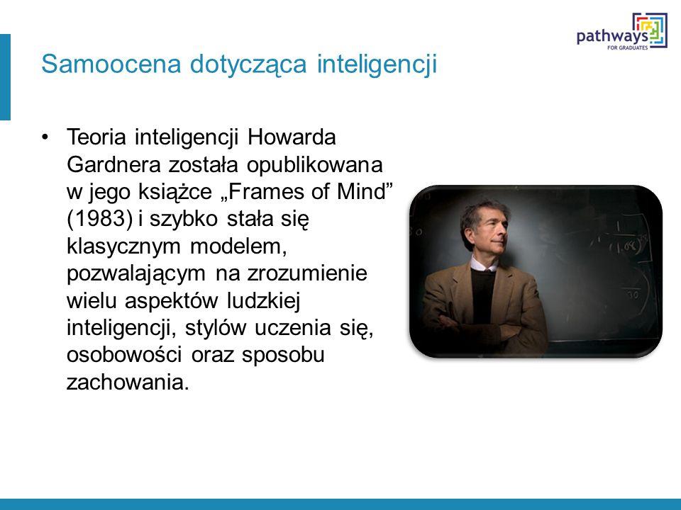 """Samoocena dotycząca inteligencji Teoria inteligencji Howarda Gardnera została opublikowana w jego książce """"Frames of Mind (1983) i szybko stała się klasycznym modelem, pozwalającym na zrozumienie wielu aspektów ludzkiej inteligencji, stylów uczenia się, osobowości oraz sposobu zachowania."""